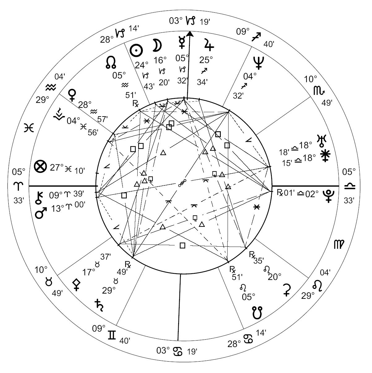 2013 horoscope by susan miller october 25 2013 on blogcil 1gm 21kdecan
